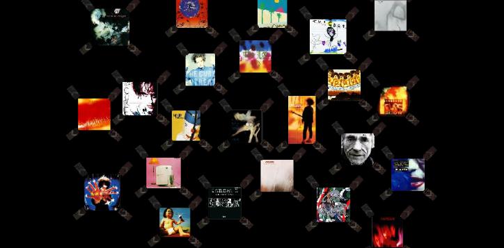 Les ventes d'albums de The Cure